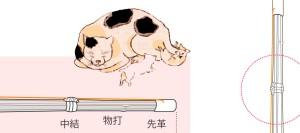 Muchas hacemos kendo, leemos kendo y respiramos kendo. Y cuando no hacemos kendo llevamos el kendo a nuestras profesiones. María Hernández, diseñadora, patronista, casitecta y ozymandias de SUPERMIAU ha compartido con nosotros este flyer que eleva los tutoriales a la categoría del PETARLO. En el diseño podéis seguir paso a paso cómo montar vuestro shinai incluyendo sakigomu, orientación y fijación correcta del tsuru, y el nudo del nakayui (ese que da miedito al kendoka novato). Con el añadido de poder lucirlo en la pared en vez de buscarlo en Google, imprimirlo y perderlo cada vez que os toque darle un viaje de mantenimiento a vuestra espada.